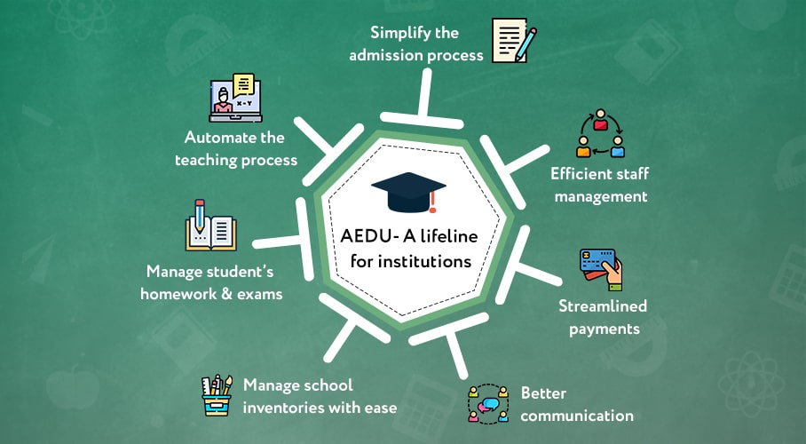 Filler image with text -Aedu School ERP