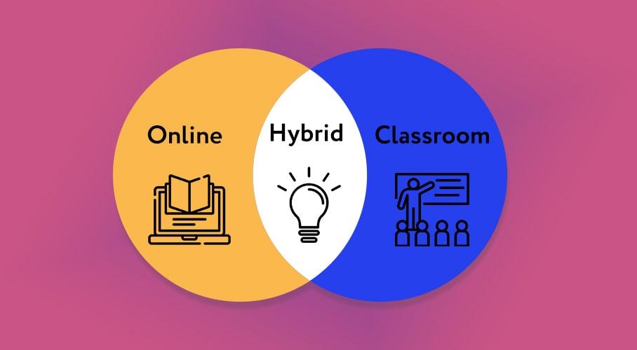 Online classroom management