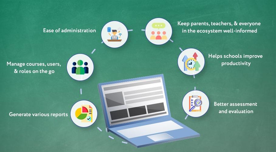 AEDU can help you revolutionize online education.
