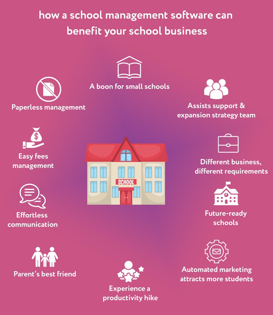 how a school management software can benefit your school business