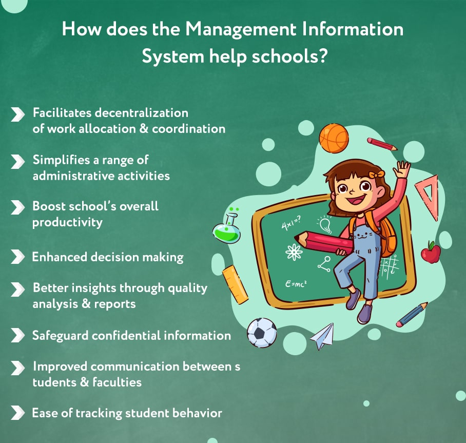 Let's dig into the Management Information System in Schools…
