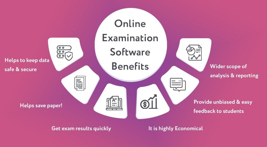 Online Examination Software