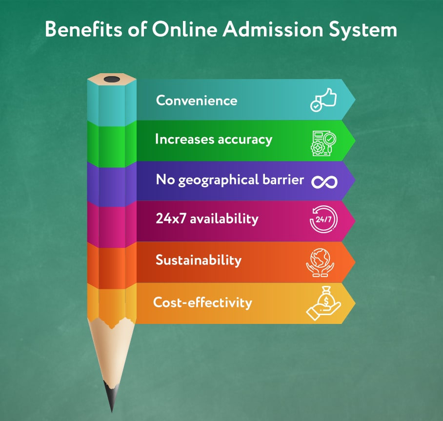 Online Admission System Benefits